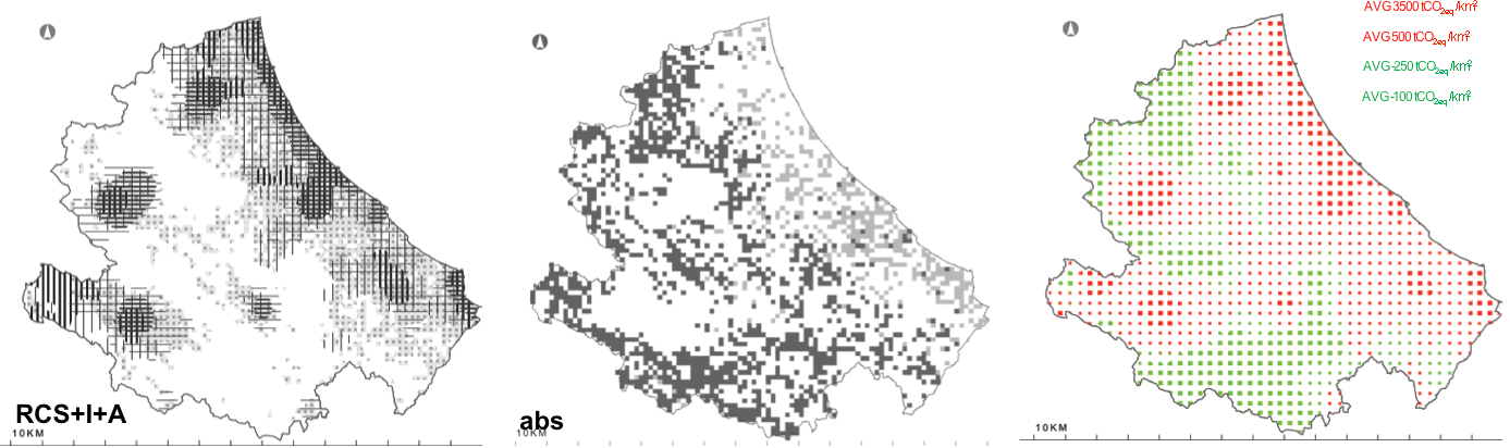 Abruzzo-GHGbalance