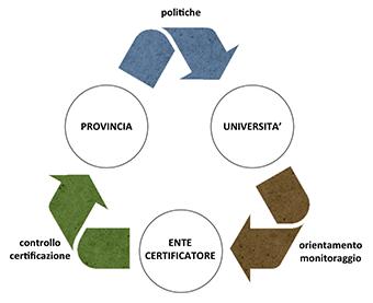 diagramma-ita_LR